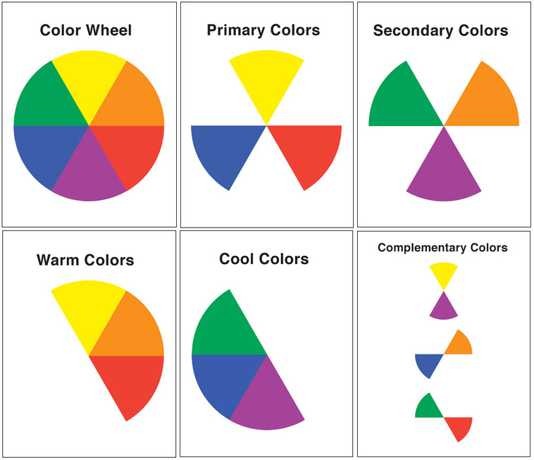 Color Wheel Activity Discovering Primary Secondary Colors Warm Cool And Their Complements